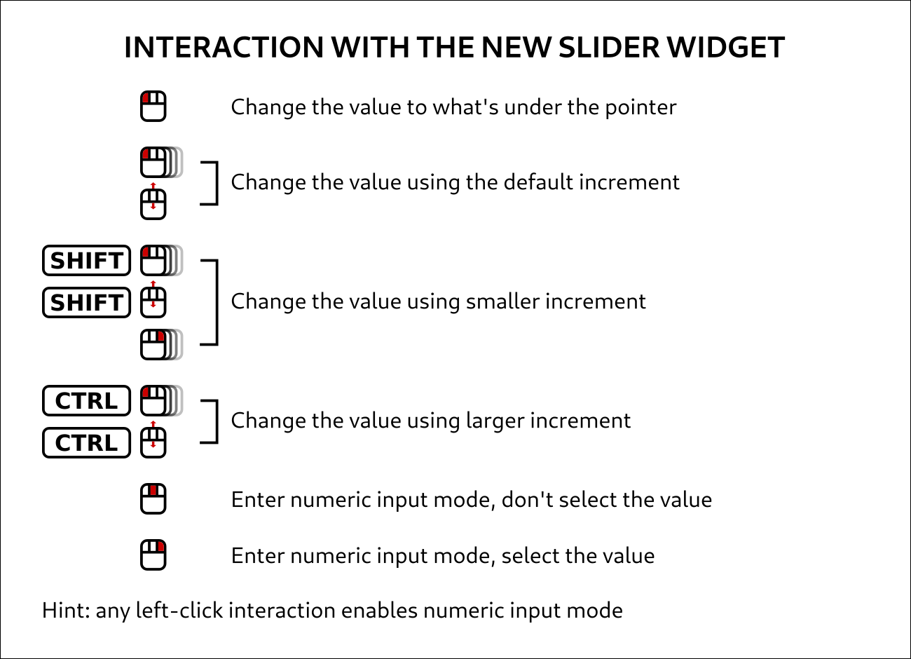 [Image: new-slider-interaction.png]
