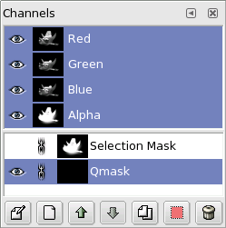 The Channels dialog