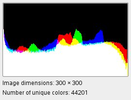 Example for the Colorcube filter