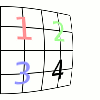 Example result of X shift option (Main set to 70.0)