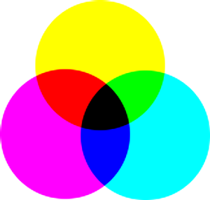 Subtractive color model