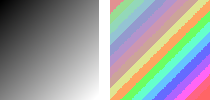 The active palette is applied to a gradient image