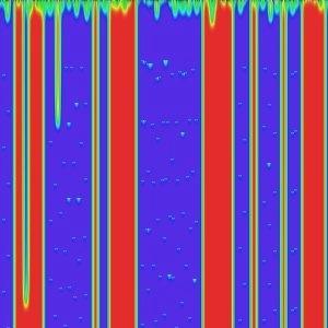 Esempio del filtro esploratore CML