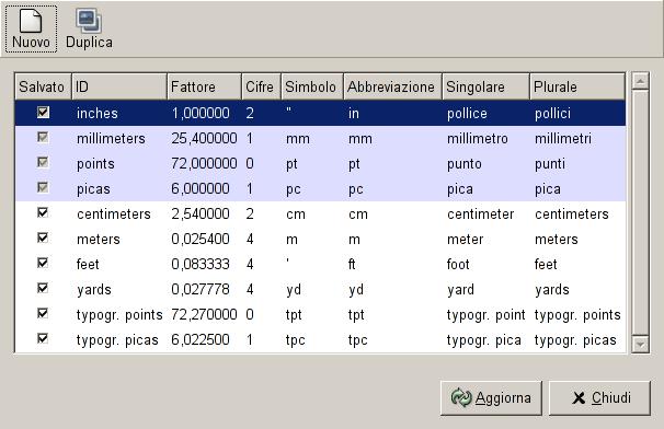 La finestra di dialogo Editor unità