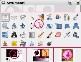 Schermata degli strumenti