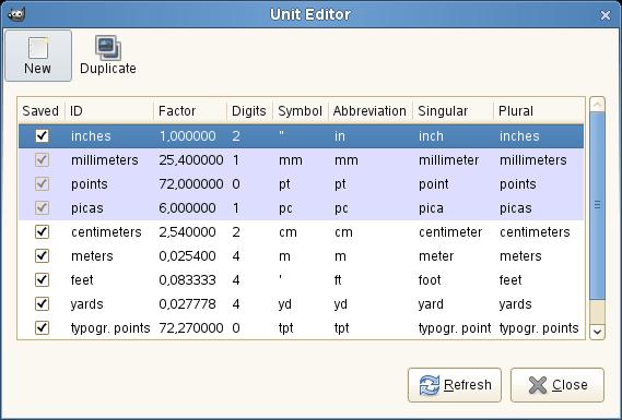 3.22. Units