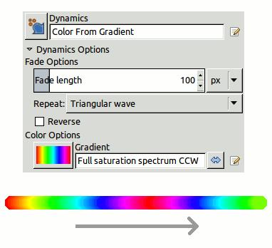 Как изменять цвет карандаша или кисти в гимп